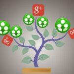 Growing your network through Google+ Communities