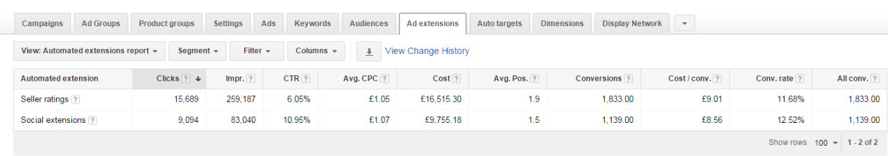 AdWords Automatic SitelLink Extensions Report
