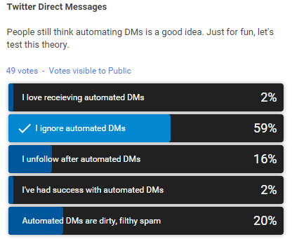 Twitter Automated Direct Messages