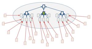 seo-external-link-building-structure