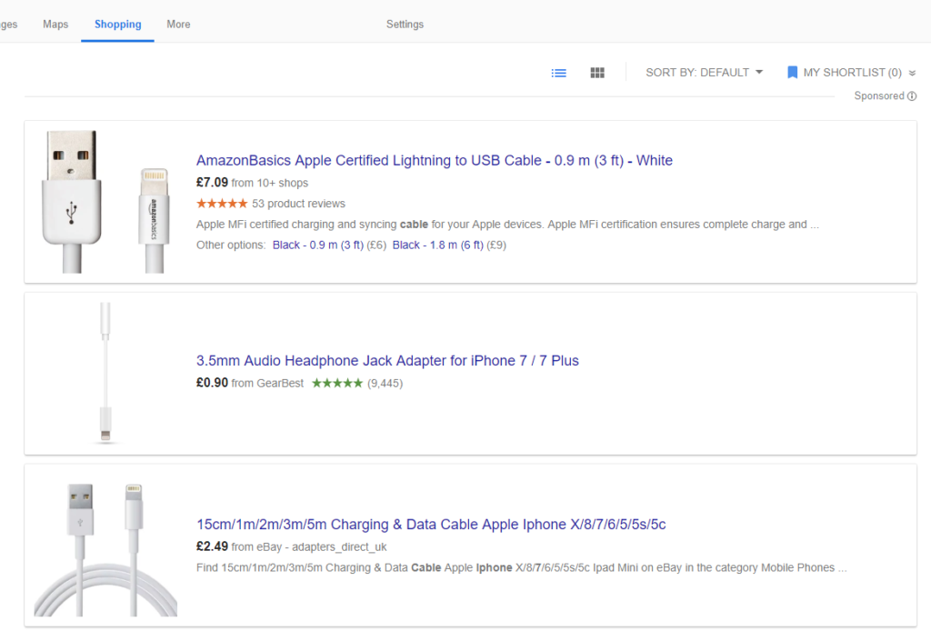 Understanding Click Share in Google Ads - Tillison Consulting