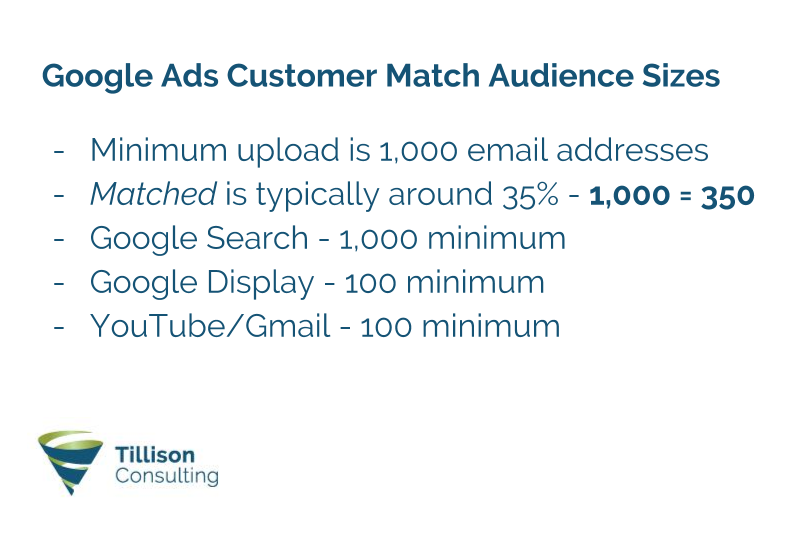 Google Ads Customer Match Audience Sizes - AdWords Email List Targeting - Tillison Consulting