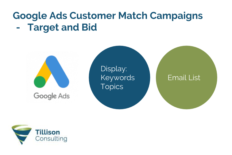 Google Ads Customer Match Campaigns - AdWords Email List Targeting - Tillison Consulting