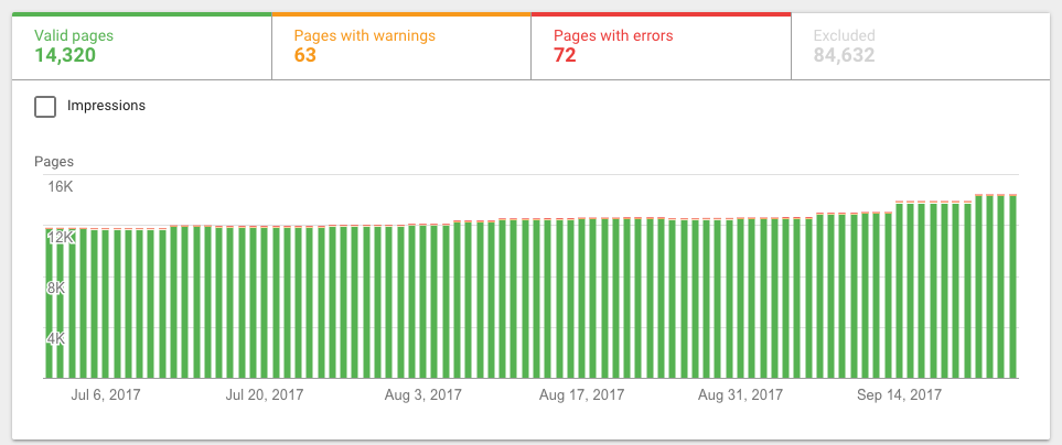 Index Coverage Report: New Google Search Console - Tillison Consulting