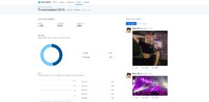 Twitter Analytics - Tomorrowland 2019